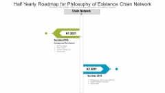 Half Yearly Roadmap For Philosophy Of Existence Chain Network Microsoft
