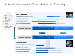 Half Yearly Roadmap For Physics Analysis On Cosmology Elements