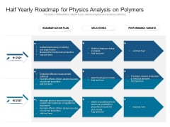 Half Yearly Roadmap For Physics Analysis On Polymers Pictures