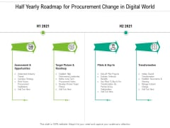 Half Yearly Roadmap For Procurement Change In Digital World Topics