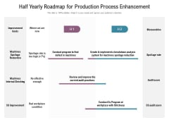 Half Yearly Roadmap For Production Process Enhancement Summary