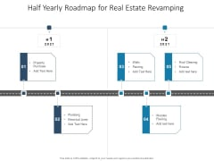 Half Yearly Roadmap For Real Estate Revamping Rules