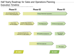 Half Yearly Roadmap For Sales And Operations Planning Execution Timeline Information