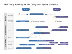 Half Yearly Roadmap For Site Design With System Evaluation Inspiration