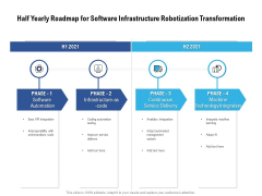Half Yearly Roadmap For Software Infrastructure Robotization Transformation Icons