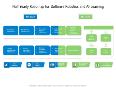Half Yearly Roadmap For Software Robotics And AI Learning Template