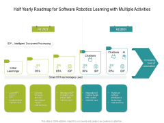 Half Yearly Roadmap For Software Robotics Learning With Multiple Activities Structure