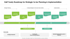 Half Yearly Roadmap For Strategic To Be Planning And Implementation Elements