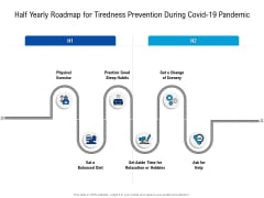 Half Yearly Roadmap For Tiredness Prevention During Covid 19 Pandemic Mockup Brochure
