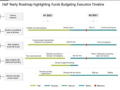 Half Yearly Roadmap Highlighting Funds Budgeting Execution Timeline Diagrams