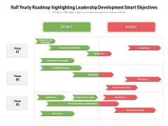 Half Yearly Roadmap Highlighting Leadership Development Smart Objectives Diagrams