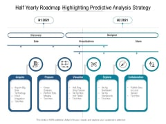 Half Yearly Roadmap Highlighting Predictive Analysis Strategy Guidelines