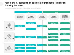 Half Yearly Roadmap Of An Business Highlighting Structuring Planning Purpose Template