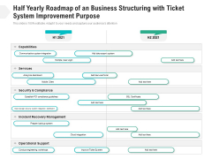 Half Yearly Roadmap Of An Business Structuring With Ticket System Improvement Purpose Icons