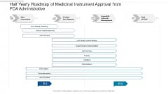Half Yearly Roadmap Of Medicinal Instrument Approval From FDA Administrative Themes