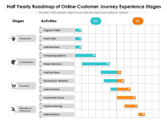 Half Yearly Roadmap Of Online Customer Journey Experience Stages Template
