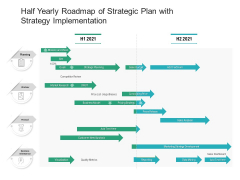 Half Yearly Roadmap Of Strategic Plan With Strategy Implementation Themes