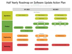 Half Yearly Roadmap On Software Update Action Plan Formats