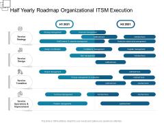 Half Yearly Roadmap Organizational ITSM Execution Diagrams