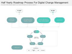 Half Yearly Roadmap Process For Digital Change Management Mockup