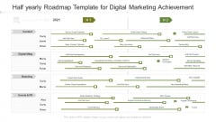 Half Yearly Roadmap Template For Digital Marketing Achievement Topics