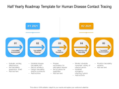 Half Yearly Roadmap Template For Human Disease Contact Tracing Infographics