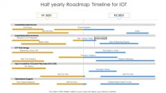 Half Yearly Roadmap Timeline For IOT Microsoft