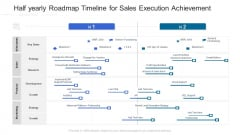 Half Yearly Roadmap Timeline For Sales Execution Achievement Formats