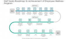 Half Yearly Roadmap To Achievement Of Employee Wellness Program Template PDF