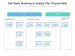 Half Yearly Roadmap To Analyze Plan Proposal Bids Designs