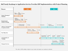 Half Yearly Roadmap To Application Service Provider ERP Implementation With Project Planning Information