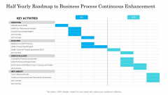 Half Yearly Roadmap To Business Process Continuous Enhancement Guidelines