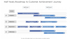 Half Yearly Roadmap To Customer Achievement Journey Ppt Inspiration Background Images PDF