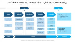 Half Yearly Roadmap To Determine Digital Promotion Strategy Information
