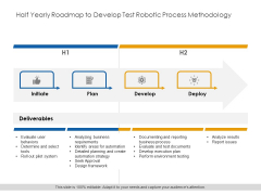 Half Yearly Roadmap To Develop Test Robotic Process Methodology Clipart