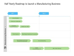 Half Yearly Roadmap To Launch A Manufacturing Business Icons
