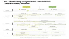 Half Yearly Roadmap To Organizational Transformational Leadership With Key Milestones Professional