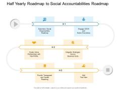 Half Yearly Roadmap To Social Accountabilities Roadmap Themes