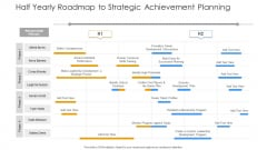 Half Yearly Roadmap To Strategic Achievement Planning Ppt Show Images PDF