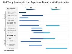 Half Yearly Roadmap To User Experience Research With Key Activities Microsoft