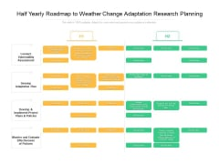 Half Yearly Roadmap To Weather Change Adaptation Research Planning Microsoft