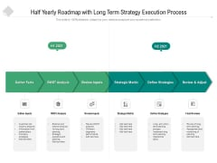 Half Yearly Roadmap With Long Term Strategy Execution Process Infographics