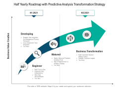 Half Yearly Roadmap With Predictive Analysis Transformation Strategy Designs