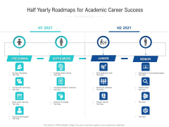 Half Yearly Roadmaps For Academic Career Success Formats