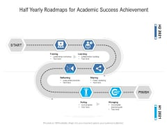 Half Yearly Roadmaps For Academic Success Achievement Topics