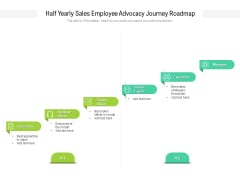Half Yearly Sales Employee Advocacy Journey Roadmap Structure