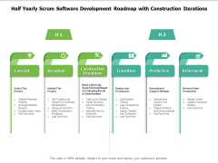 Half Yearly Scrum Software Development Roadmap With Construction Iterations Template
