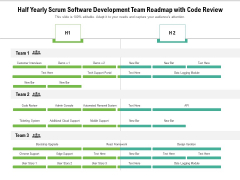 Half Yearly Scrum Software Development Team Roadmap With Code Review Mockup
