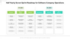 Half Yearly Scrum Sprint Roadmap For Software Company Operations Slides