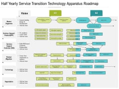 Half Yearly Service Transition Technology Apparatus Roadmap Clipart